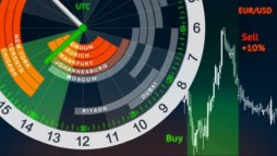 Forex trading sessions xtb